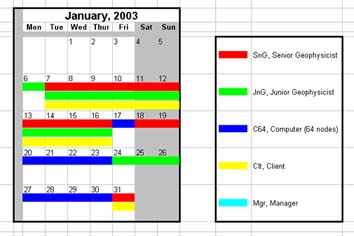 PlaneX Homepage (time planners for Excel)