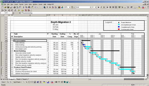 Projex for the mac gantt charts using excel as an excel add in projex requires very little extra disk space unlike microsoft project and does not require the user to learn yet another software ccuart Gallery