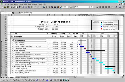 Generating A Gantt Chart Using Projex